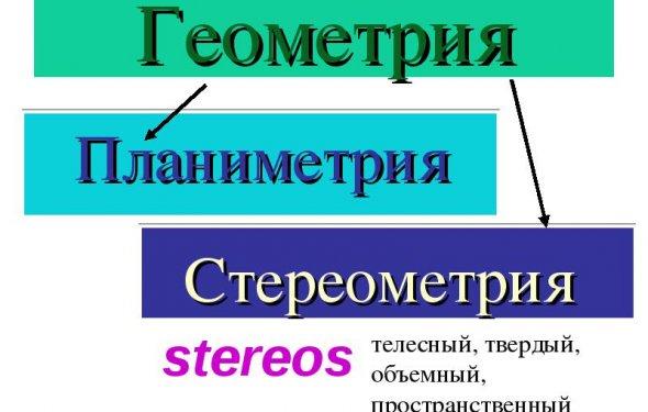 Введение в стереометрию
